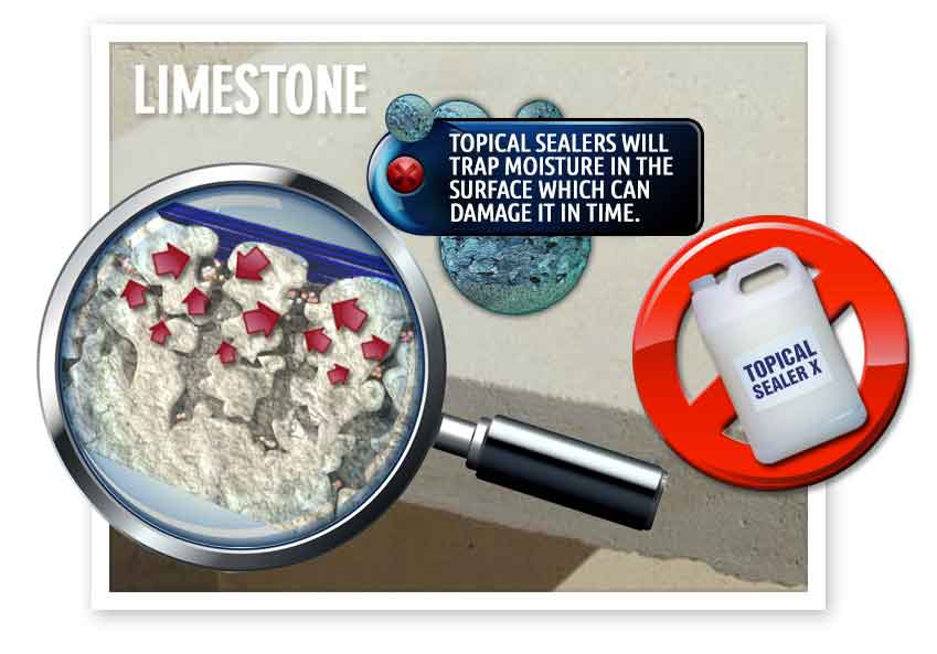 Limestone Topical sealers